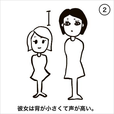 彼女は背が小さくて声が高い。